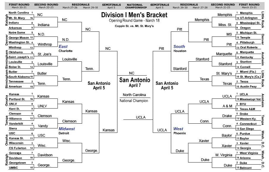 Click here to see Obama's entire NCAA tournament bracket.
