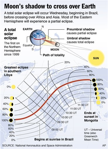 CBS eclipse img