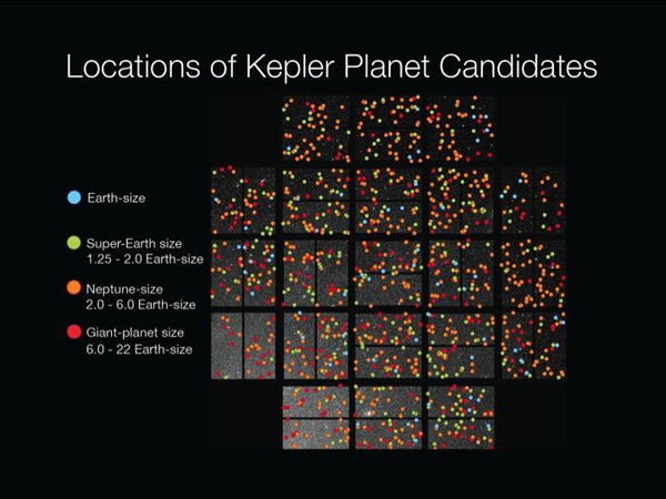 """NASA : Kepler 452B is the """"first rocky, possibly ..."""